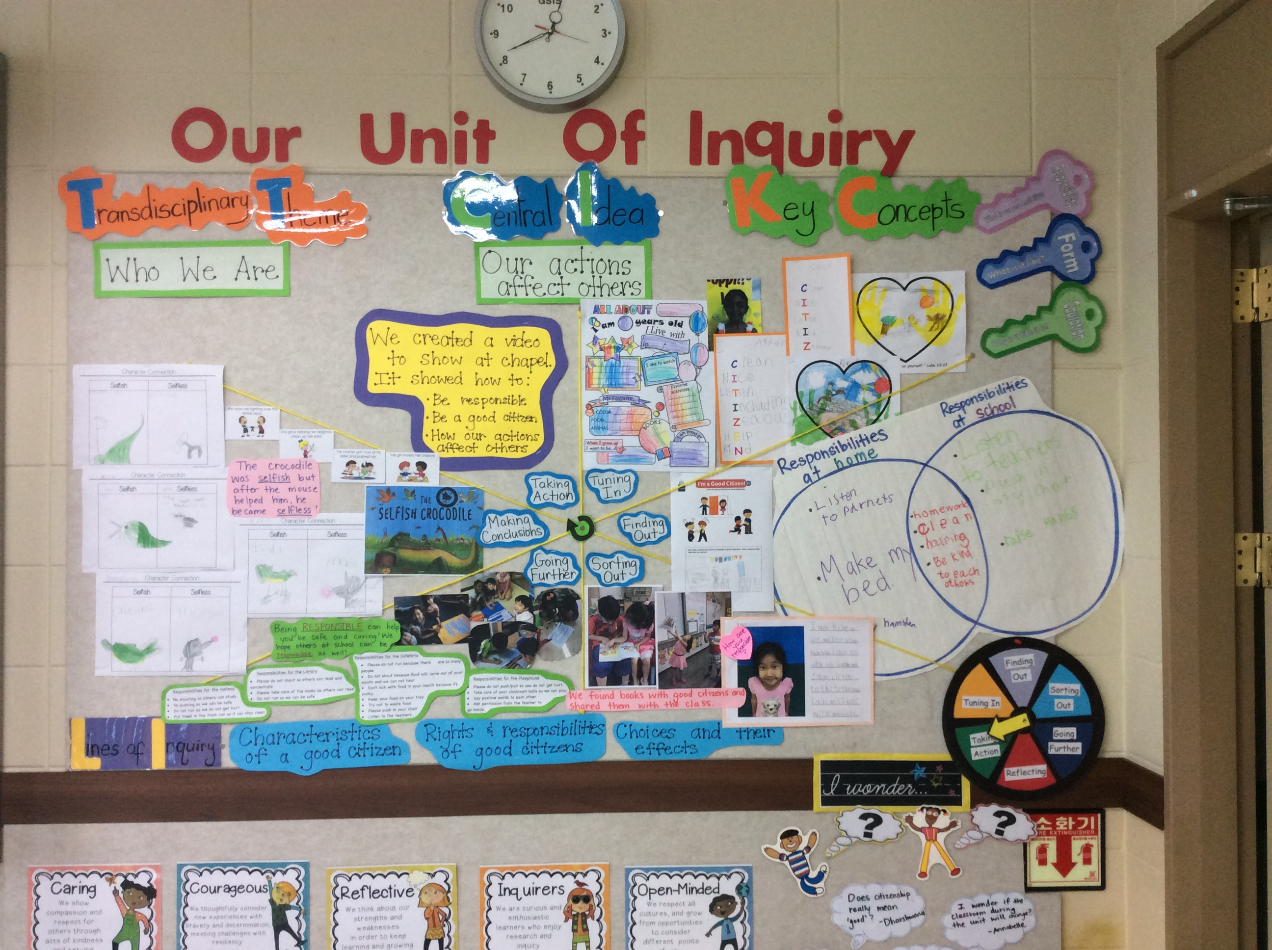 The Inquiry Cycle On Display Two Apples A Day