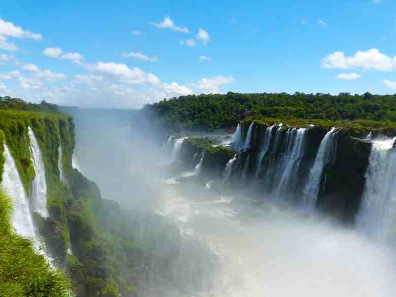 The Two Sides of Iguazu Falls
