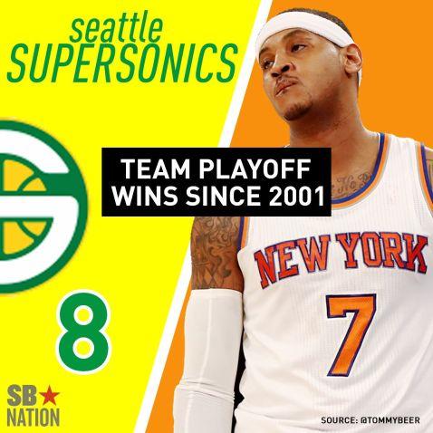 knicks_playoff_wins_v2.jpg