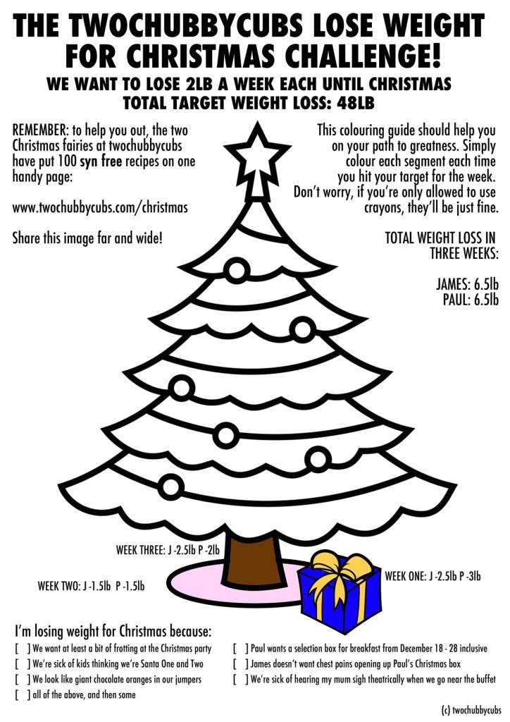 christmas tree week 3