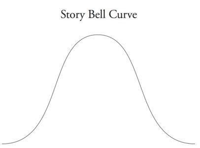 story bell curve