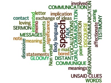 communication-word-cloud