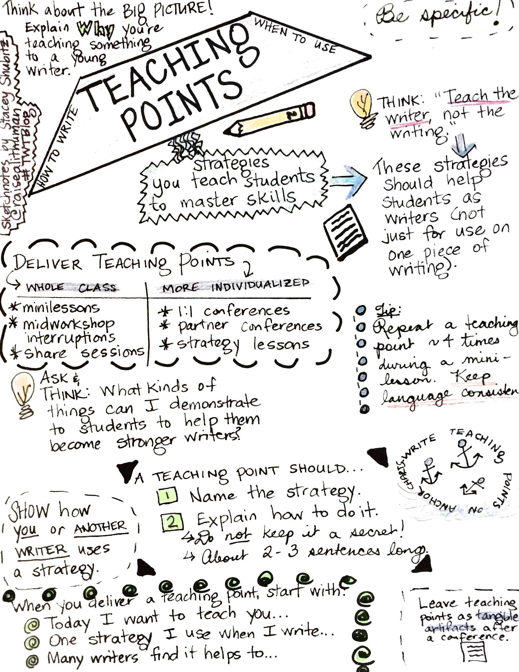 Quick Tips For Writing Teaching Points