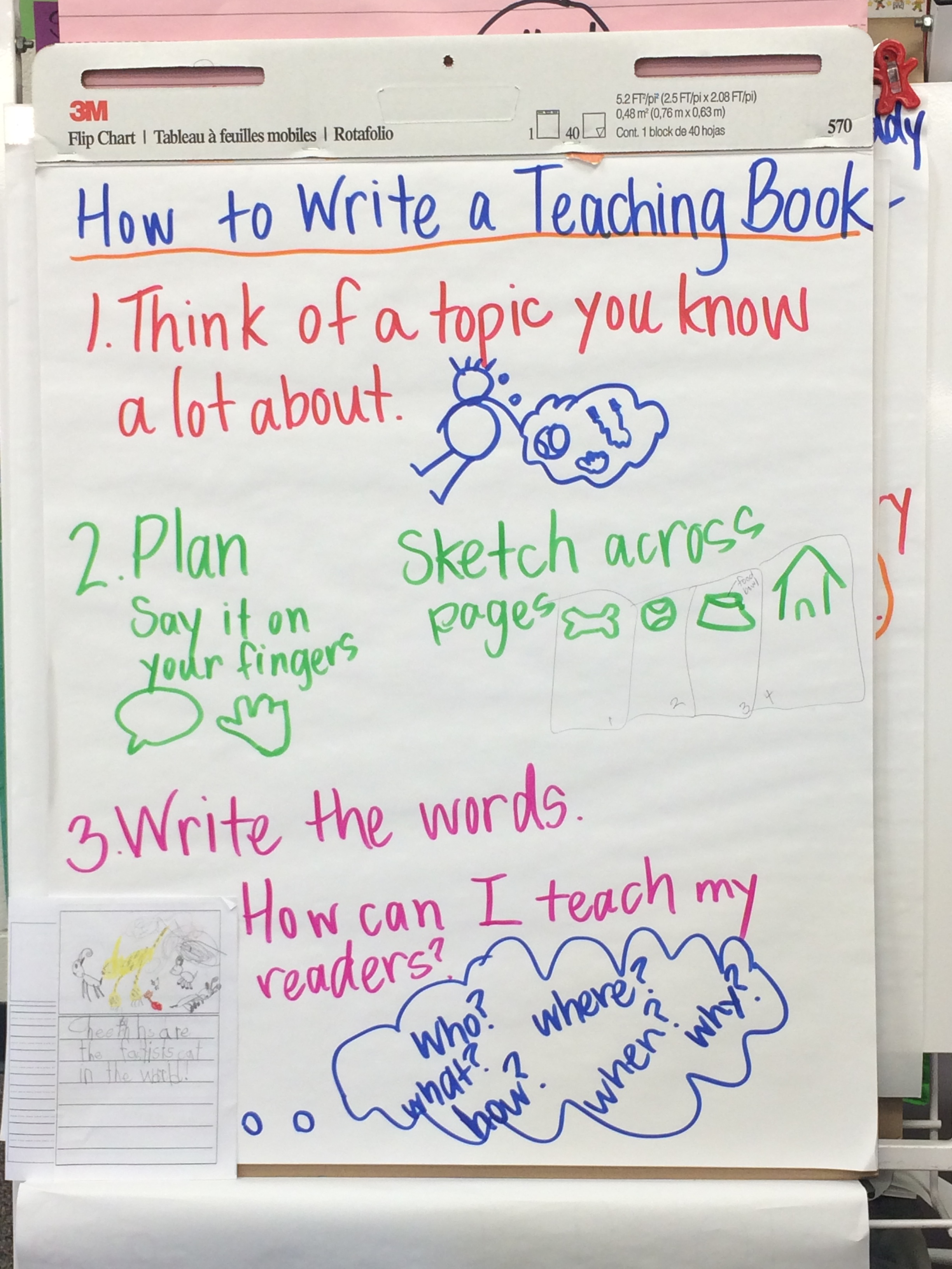 An Anchor Chart Mashup Two Writing Teachers