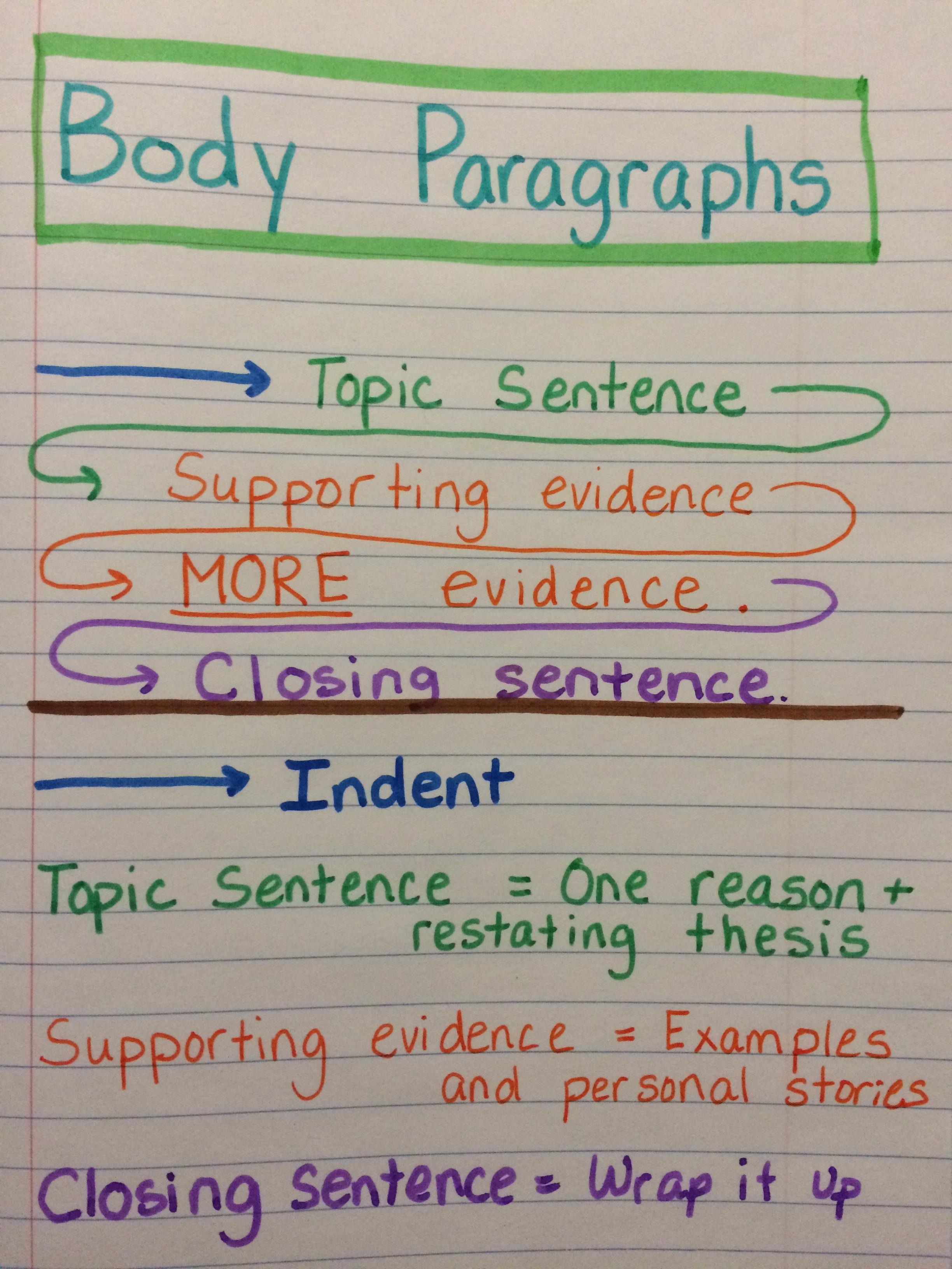 Personal Essay Body Paragraphs