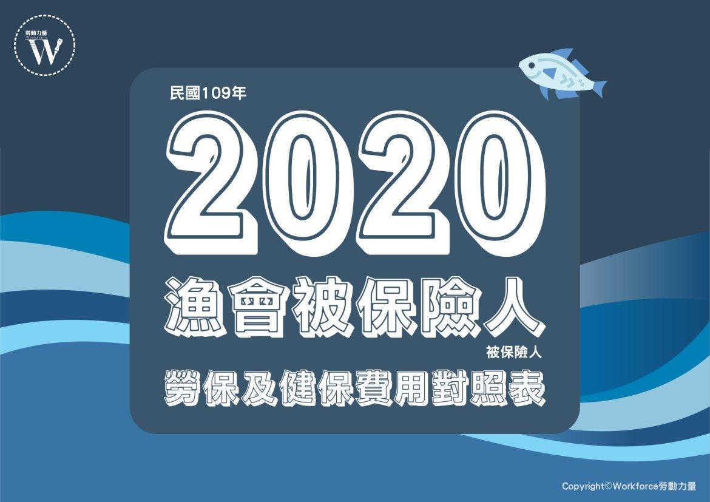 2020年(民國109年)漁會被保險人(會員)勞工保險月負擔保險費金額表