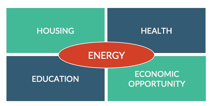 Newsletter: Energy and the path to self-sufficiency