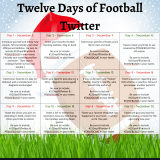 #12DaysFBTwitter Chat Topics