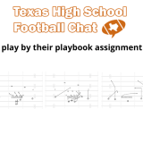 Playbook Assignments