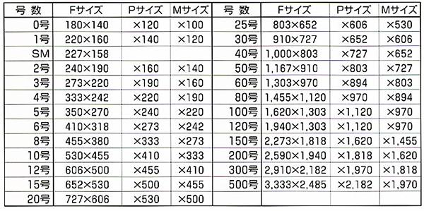 号数は500号まであり縦横の比率は同じF列でも若干異なります。