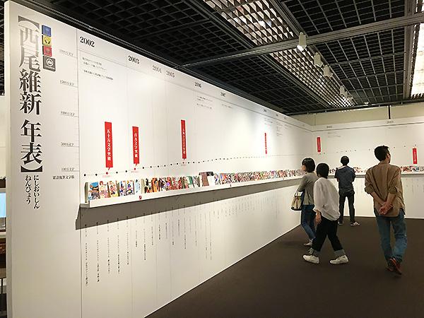 西尾維新の作家活動を俯瞰できる大年表。彼の創作速度の速さが本当によくわかる。