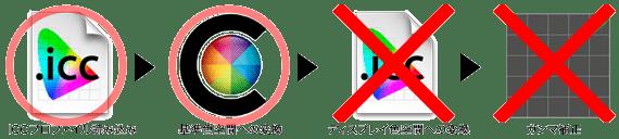 ImageDisplay_WinApp