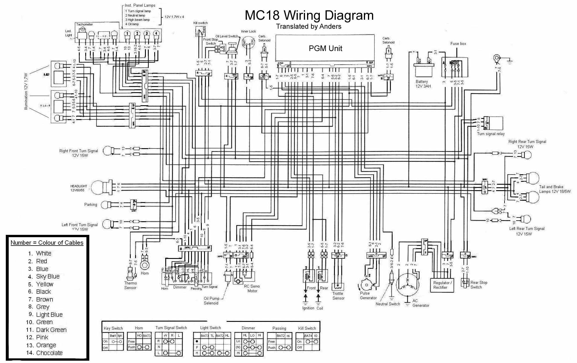 E Bike Wire Diagram