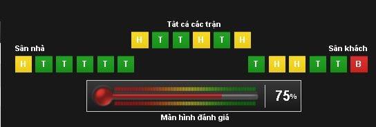 soi-keo-ajax-vs-man-utd-hom-nay-luc-1h45-ngay-2505-canh-cua-vinh-quan9