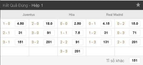 soi-keo-ca-cuoc-juventus-vs-real-madrid-hom-nay-luc-1h45-ngay-0406-chung-ket-cup-c1-anh2