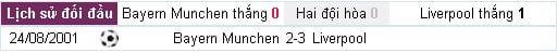 nhan-dinh-tran-dau-bayern-vs-liverpool-1h30-ngay-0208-hom-nay-hinh-anh1