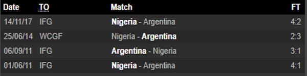 ty le cuoc tran nigeria vs argentina hinh 7