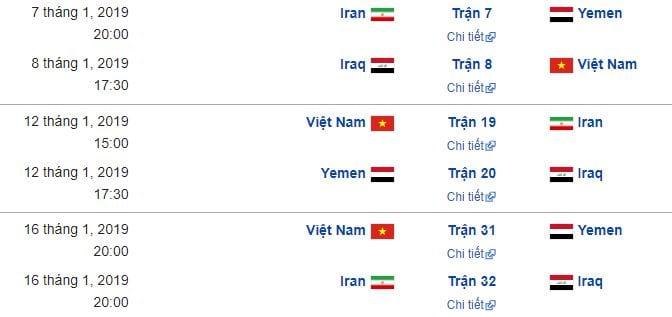 Lịch thi đấu ĐT Việt Nam tại Asian Cup 2019 hình ảnh 2