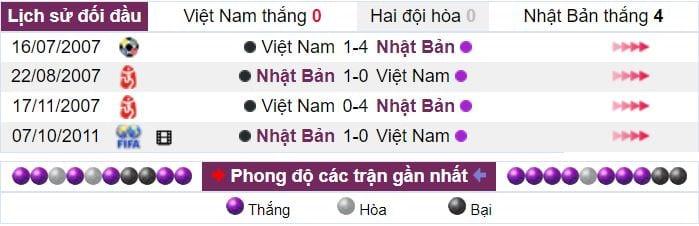 Du doan ty so tran dau Viet Nam vs Nhat Ban hinh anh 1