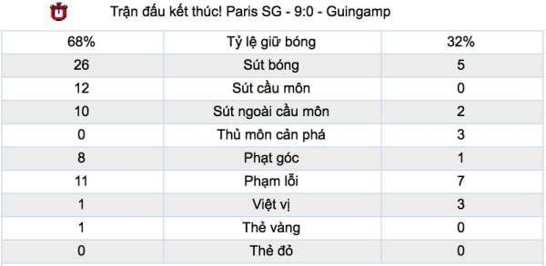 Ty le ca cuoc Man Utd vs Paris SG hinh anh 5
