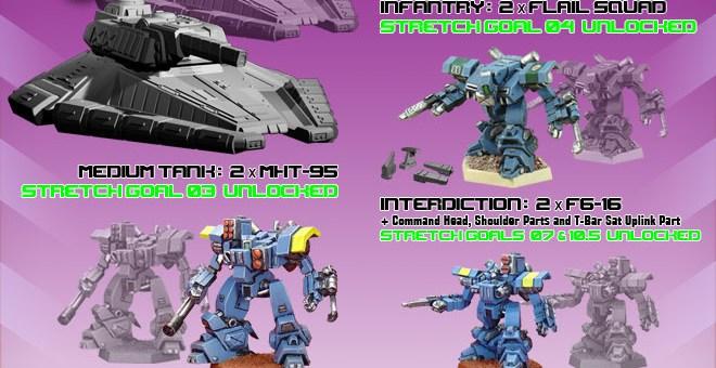 Heavy Gear Kickstarter