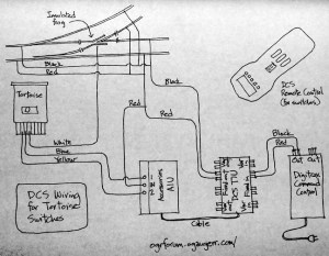 MTH AIU remote Tortoise wiring | O Gauge Railroading On