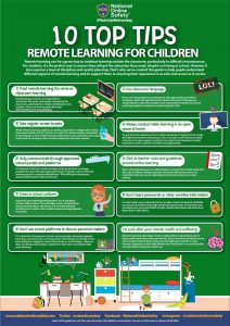 Remote Learning for Students infoographic