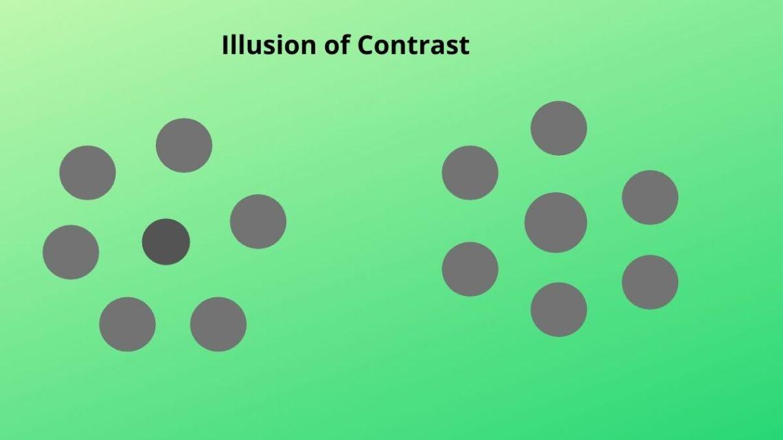Ebbinghaus or contrast illusions