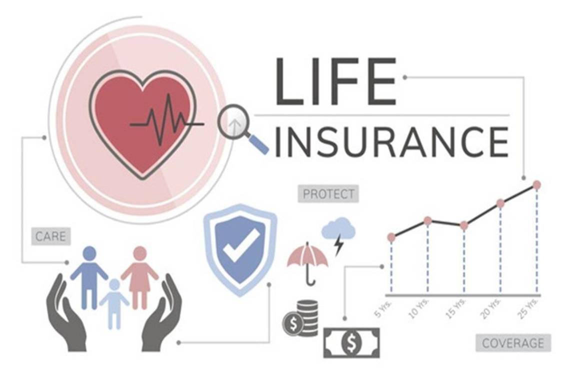 life insurance one of types of products