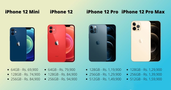 iPhone 12 price lining example