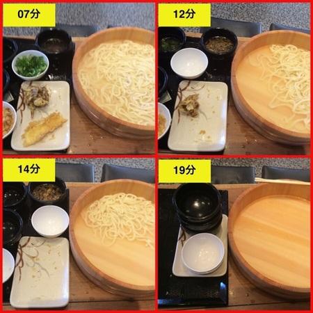 丸亀製麺毎月一日釜揚げうどん半額DAY大食い経過