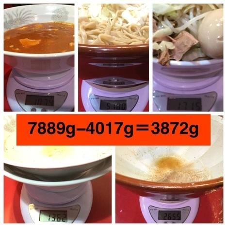火の豚フュージョン麺マシすり鉢計測