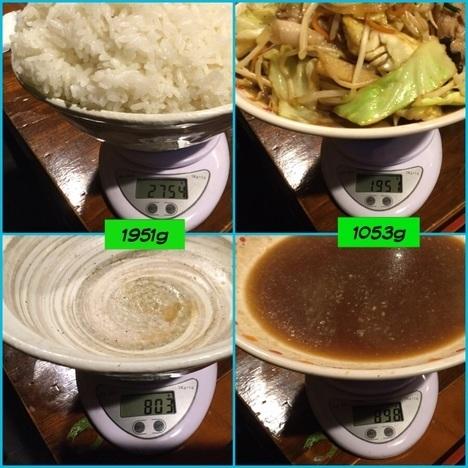上州屋ぷちオフW肉野菜炒め定食ごはんメガ計測