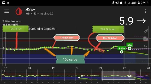 running on insulin