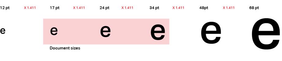 Create hierarchy with constant ratios