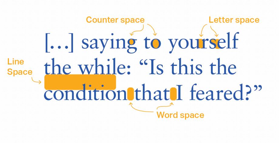 Typographic spaces