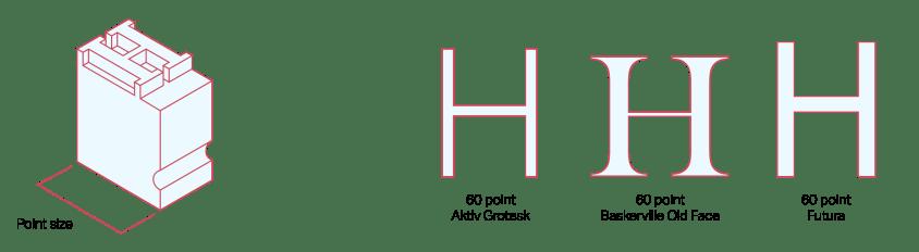 Measurements-06