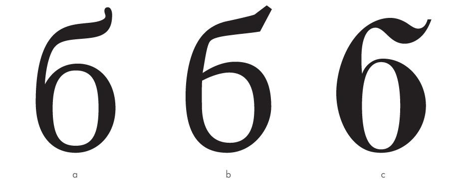 Letter б