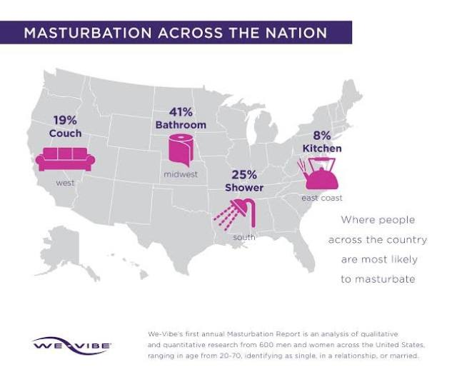 Where Do People Masturbate Most  Things To Know About Masturbation Because May Is National Masturbation Month And Its Time To Celebrate