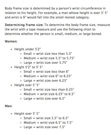 Measure Body Frame Size | Framess.co