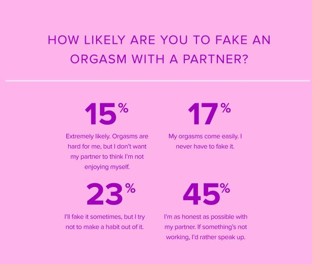 500 Bustle Readers Reveal What Theyre Most Embarrassed To Talk About When It Comes To Sex