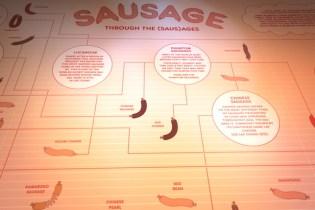 Sausage family tree at the Sausage Social
