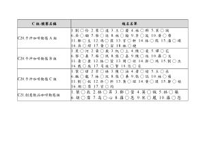 1027競賽名單公布_頁面_24