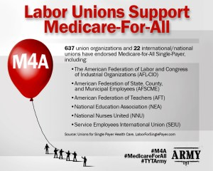 Substantial Support by Major Labor Unions for Medicare For All