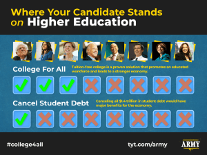 Tuition-Free College and Student Loan Debt Crisis: Your Presidential Candidate's Stance