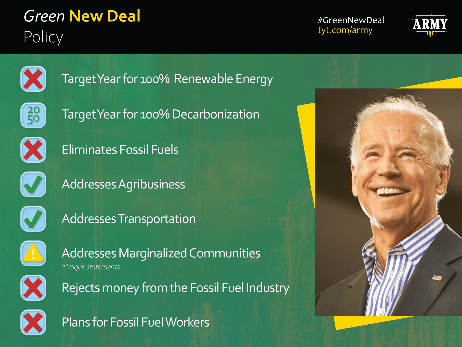 Read more about the article Green New Deal: Your Presidential Candidate's Stance