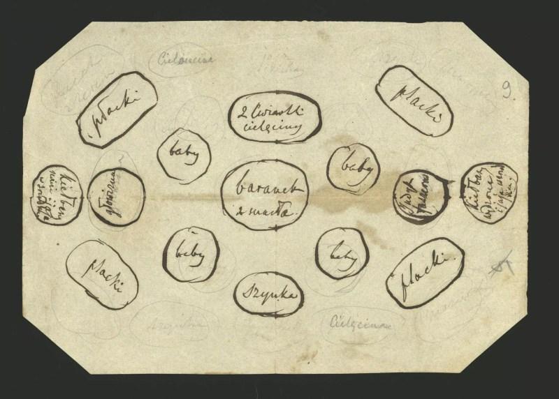 """Kartka szarego papieru z zaznaczonym rozmieszczeniem potraw na stole. Ich nazwy (takie jak """"placki"""" czy """"baby"""") zapisane są w różnych miejscach kartki i zakreślone."""