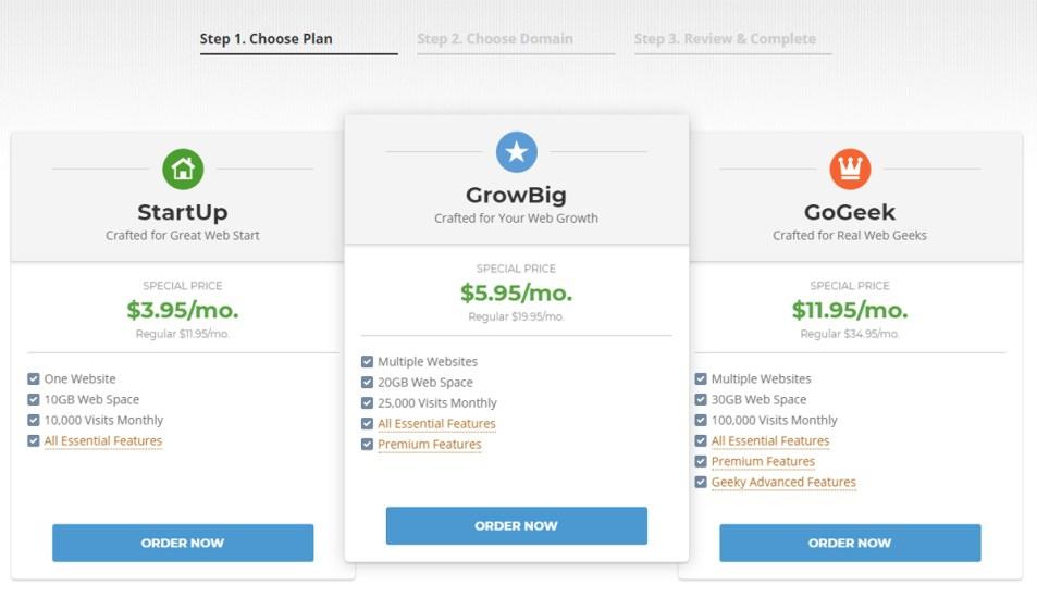 SiteGround申請步驟