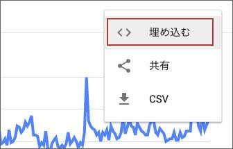 Googleトレンド グラフの埋め込み