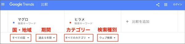 Googleトレンド 絞り込み検索